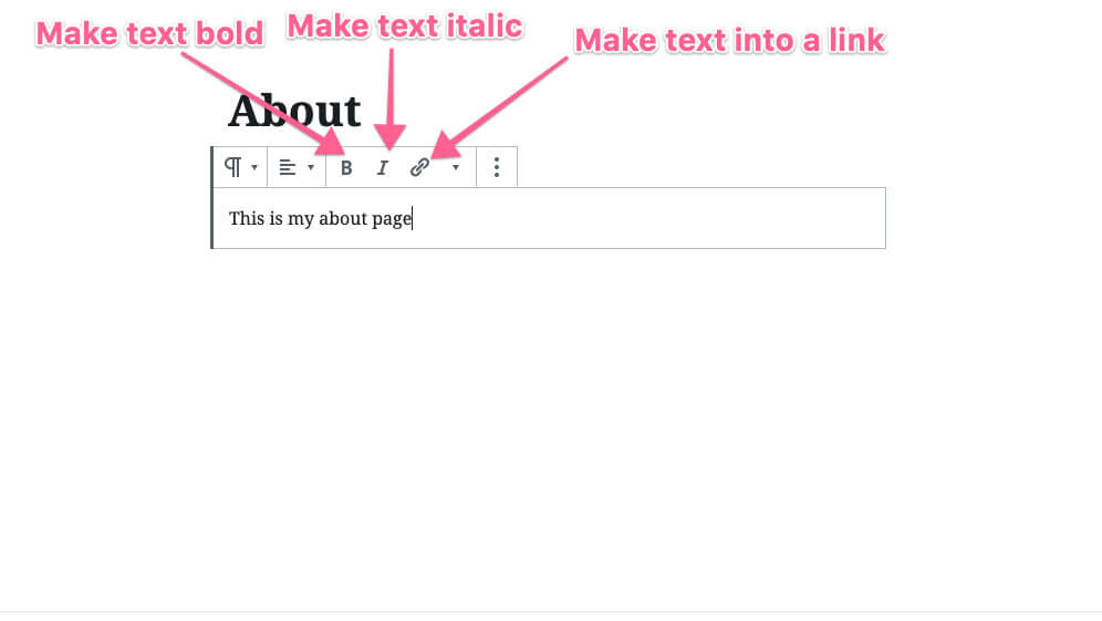WordPress text formatting options