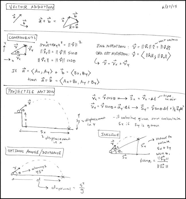 12-PhysicsNotesWeeklyConsolidation-TJM