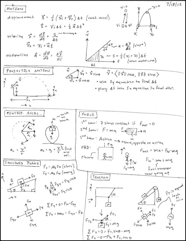 14-PhysicsNotesPreExamConsolidation-TJM