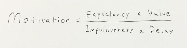 Procrastination Equation