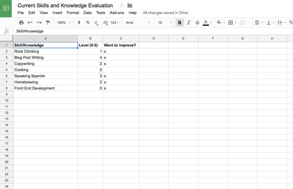 current skills and knowledge evaluation spreadsheet
