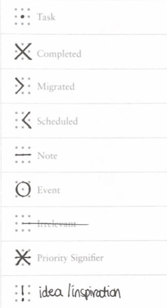 bullet journal symbols